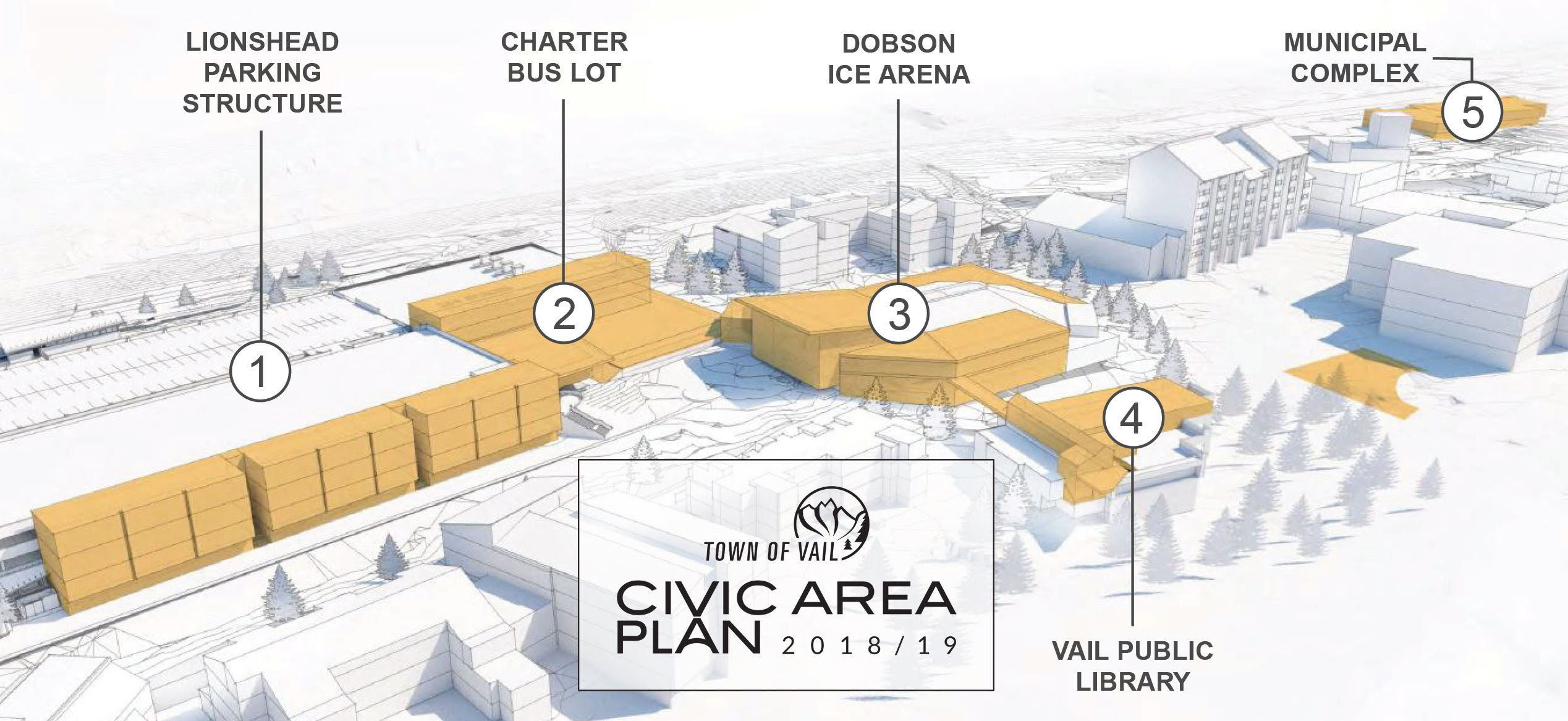 Civic Plan (2)